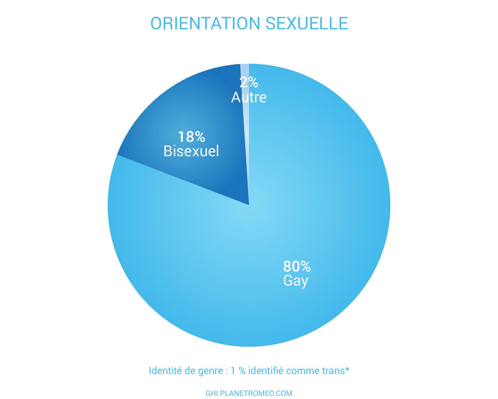 Gay rencontres en ligne NZ